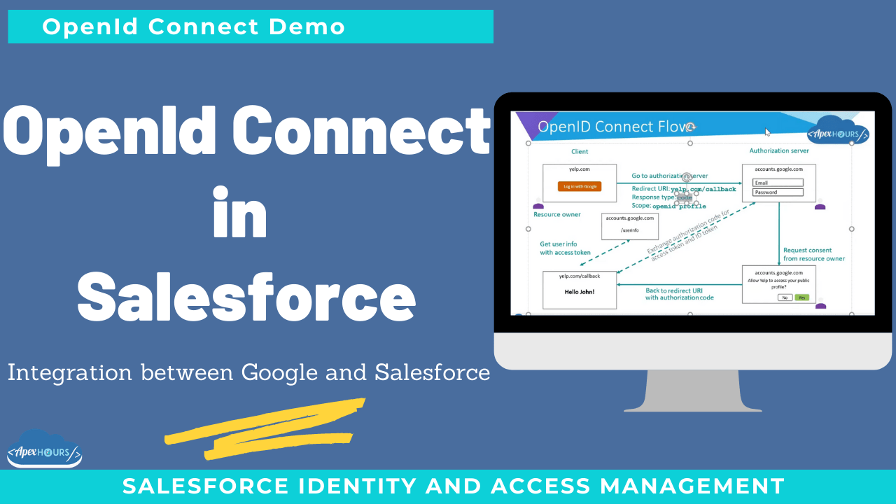 OpenID Connect in Salesforce