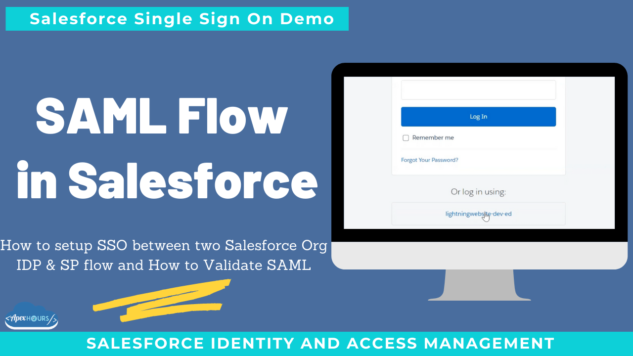 SAML Flow in Salesforce