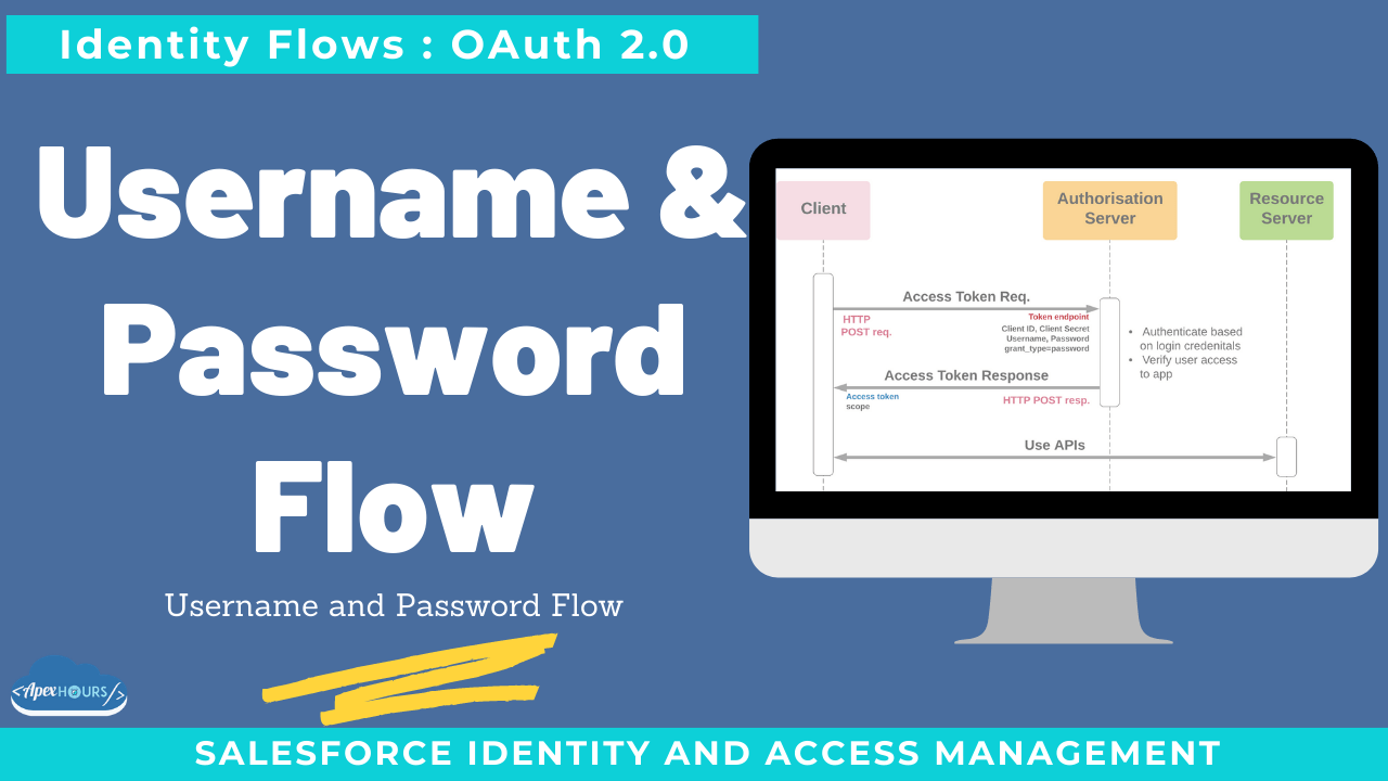 Username and password flow