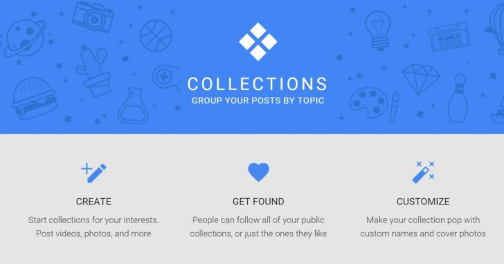Google+ Introduces New Feature Collections