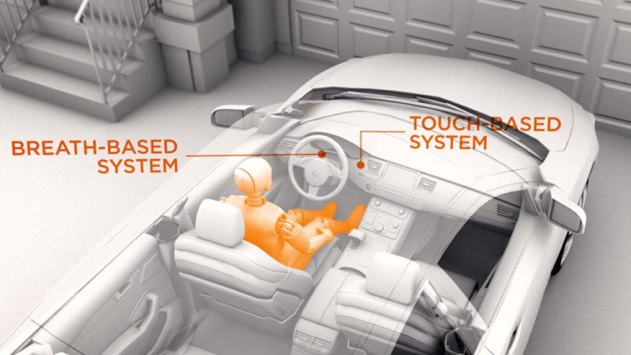 Vehicles Could Prevent Drunk Drivers from Starting Them in the Future