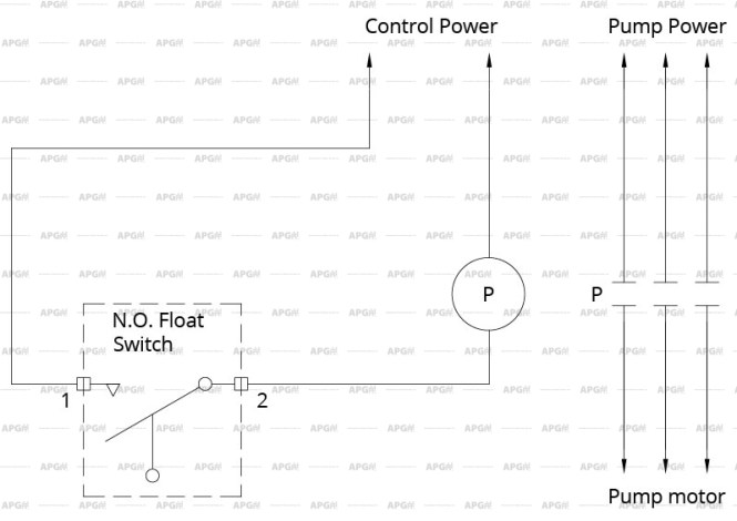 start stop control wiring diagram wiring diagram how to wire a motor starter library automationdirect