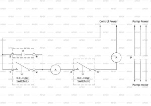 Float Switch Installation Wiring & Control Diagrams | APG