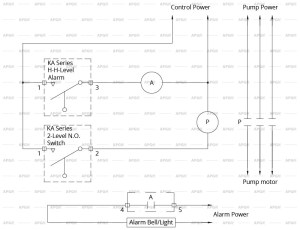 Float Switch Installation Wiring & Control Diagrams | APG