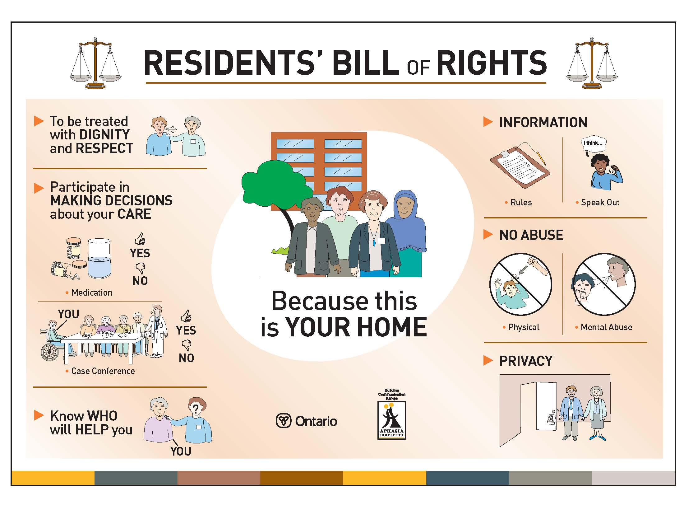 Bill Of Rights Images