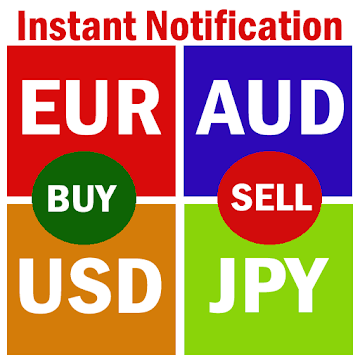 Free Forex Apk, Free Forex Apk Signals with TP/SL – (Buy/Sell)