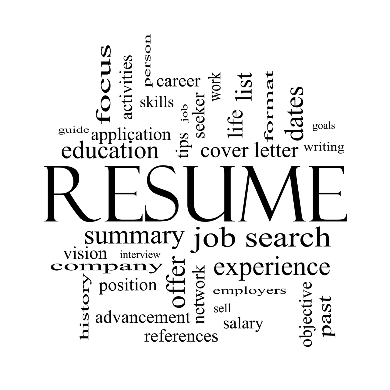 Professional Military To Civilian Resumes