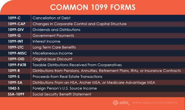 common-1099-forms