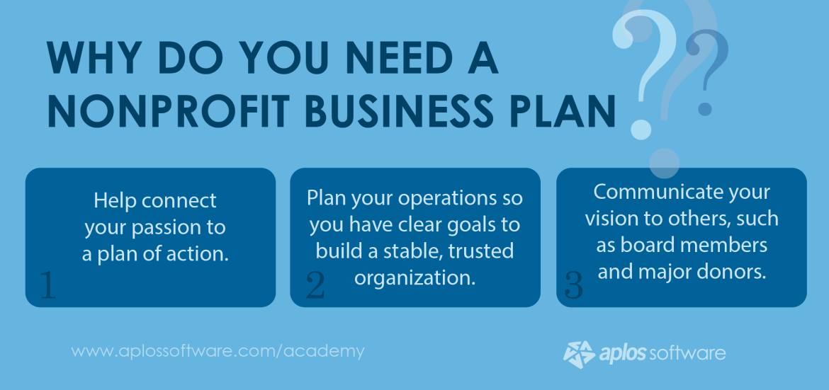 Lesson 01 - Nonprofit Business Plan