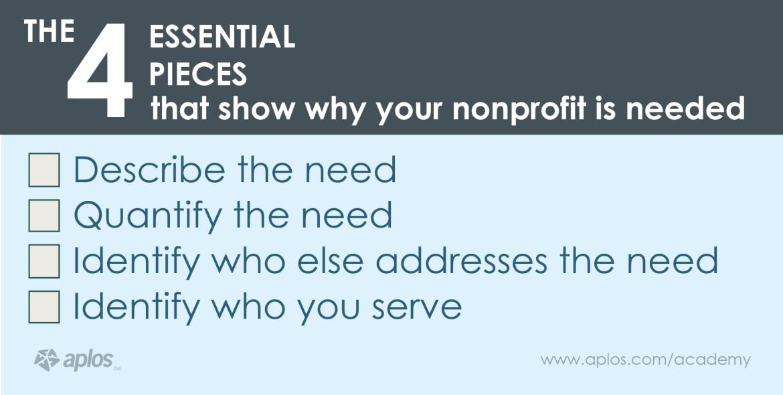 Needs Assessment - nonprofit-needs-assessment