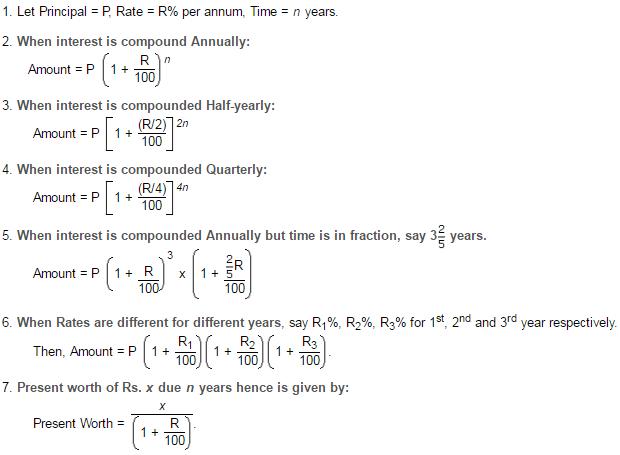 Compound Interest Formula Class 8