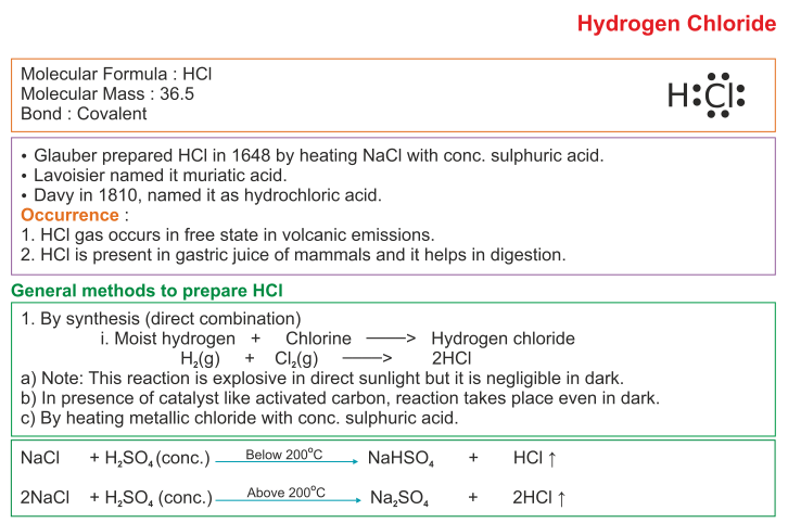 Icse Solutions For Class 10 Chemistry Study Of Compounds Hydrogen