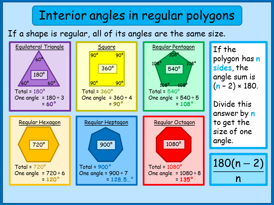 interior angle regular polygon 1