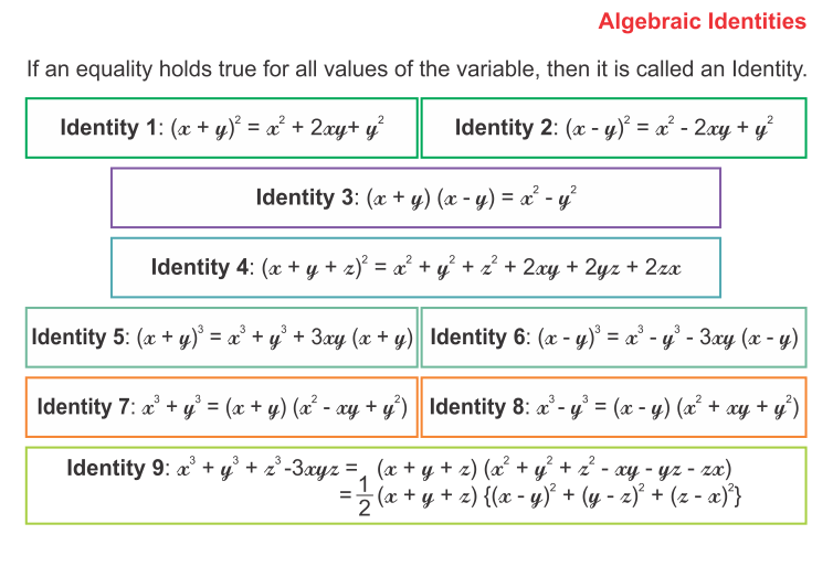 Algebraic Identities Of Polynomials A Plus Topper
