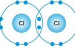 Selina Concise Chemistry Class 9 ICSE Solutions Study of the First Element – hydrogen