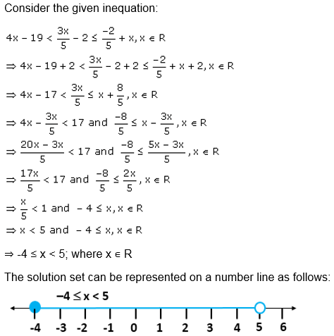 Selina Concise Mathematics Class 10 ICSE Solutions Linear Inequations (in one variable) q32