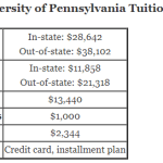 https://www.aplustopper.com/wp-content/uploads/2018/07/Millersville-University-of-Pennsylvania-Tuition.png