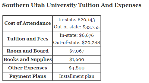 https://i2.wp.com/www.aplustopper.com/wp-content/uploads/2018/07/Southern-Utah-University-Tuition.png?resize=494%2C275&ssl=1