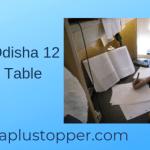 CHSE Odisha 12 Time Table