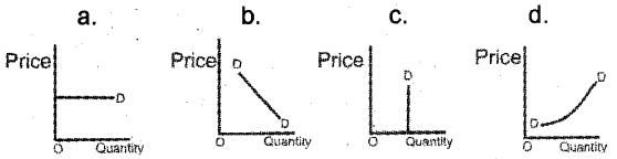Plus Two Economics Model Question Papers Paper 1, 2