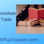 TS Intermediate Time Table