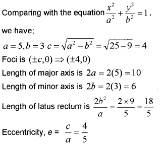 Plus One Maths Chapter Wise Previous Questions Chapter 11 Conic Sections 2