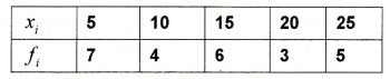 Plus One Maths Chapter Wise Previous Questions Chapter 15 Statistics 21