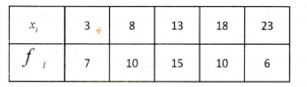 Plus One Maths Chapter Wise Previous Questions Chapter 15 Statistics 23