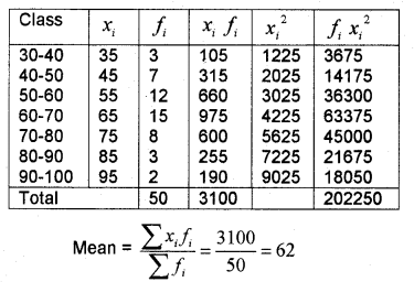 Plus One Maths Chapter Wise Previous Questions Chapter 15 Statistics 39
