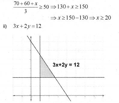 Plus One Maths Chapter Wise Previous Questions Chapter 6 Linear Inequalities 16