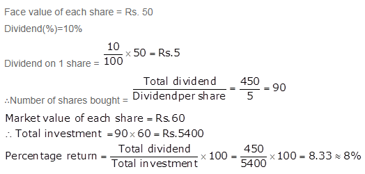 Selina Concise Mathematics Class 10 ICSE Solutions Shares and Dividends ex 3c q20