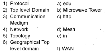 Plus One Computer Application Chapter Wise Questions Chapter 8 Computer Networks 1