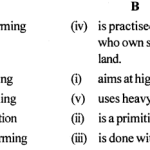 ICSE Solutions for Class 6 Geography Voyage Chapter 5 Types of Agriculture 2