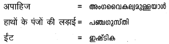 Plus One Hindi Textbook Answers Unit 4 Chapter 13 अपराध 15