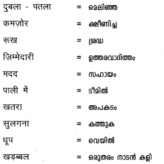 Plus One Hindi Textbook Answers Unit 4 Chapter 13 अपराध 16