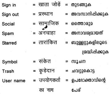 Plus One Hindi Textbook Answers Unit 4 Chapter 14 समय के साथ हम भी 10