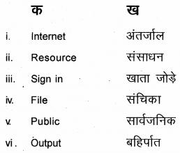 Plus One Hindi Textbook Answers Unit 4 Chapter 14 समय के साथ हम भी 3