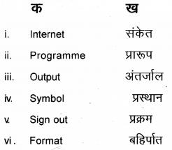 Plus One Hindi Textbook Answers Unit 4 Chapter 14 समय के साथ हम भी 4