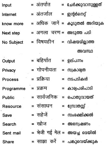 Plus One Hindi Textbook Answers Unit 4 Chapter 14 समय के साथ हम भी 9