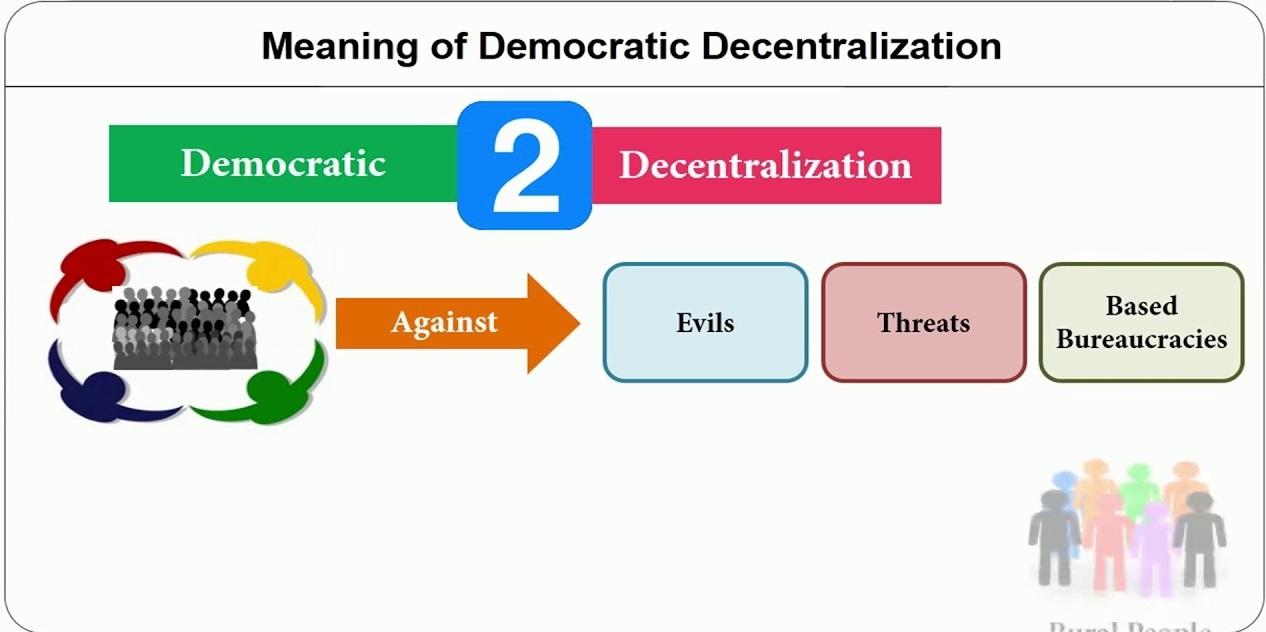 Essay On Democratic Decentralisation