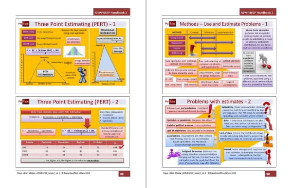 APM PMQ For PRINCE2 Practitioners