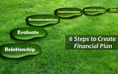 How to Build a Successful Career with CFP Certification