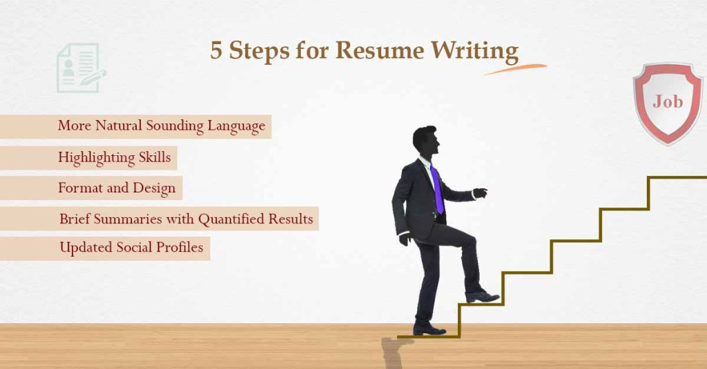 5 steps to writing a resume that sells