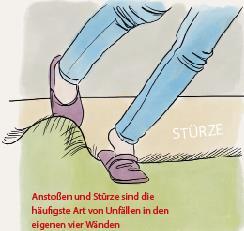 Stolpern über Teppich und stürzen. Haushaltsverletzungen