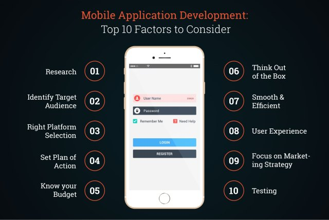 Top-10-Factors-to-Consider-Developing-Mobile-App