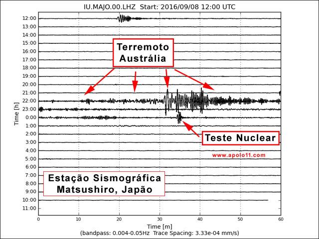 Sismograma do teste nuclear na Coreia do Norte, como registrado pela estacao de Matsushiro, no Japao.