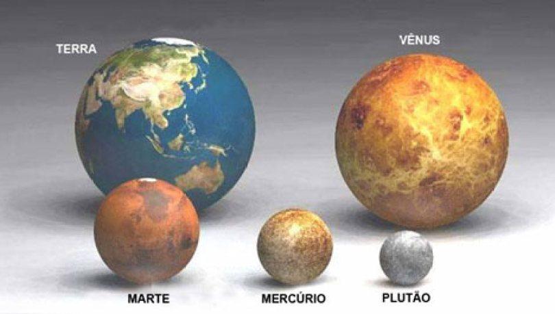 sistema estelar escala 1 470 - Compare o tamanho dos Planetas e Estrelas