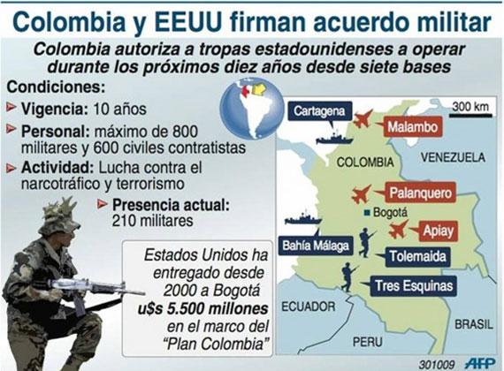 https://i2.wp.com/www.aporrea.org/imagenes/2010/08/bases-militaresplano.jpg