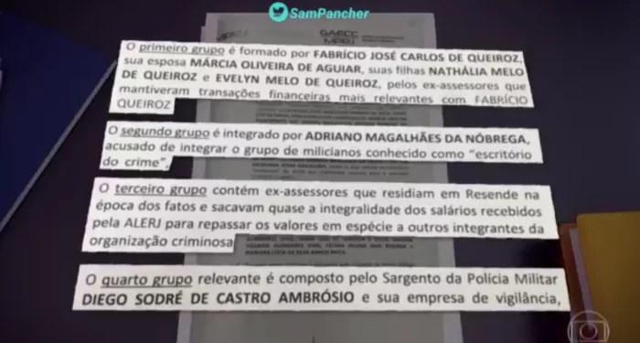 VÍDEO: Vaza matéria com documentos contra Flávio Bolsonaro, no caso Queiroz, que a Globo foi censurada de divulgar.