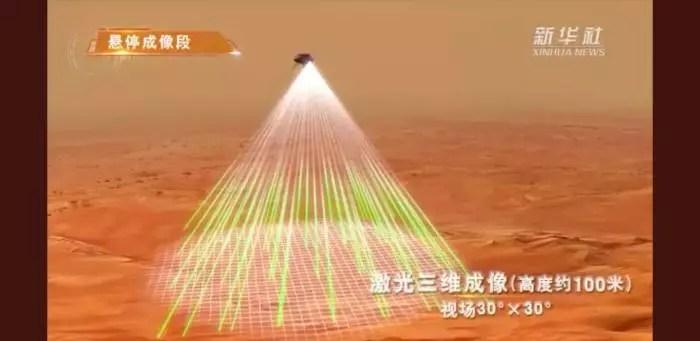 Vídeo: China rompe hegemonia americana e pousa sonda em Marte.